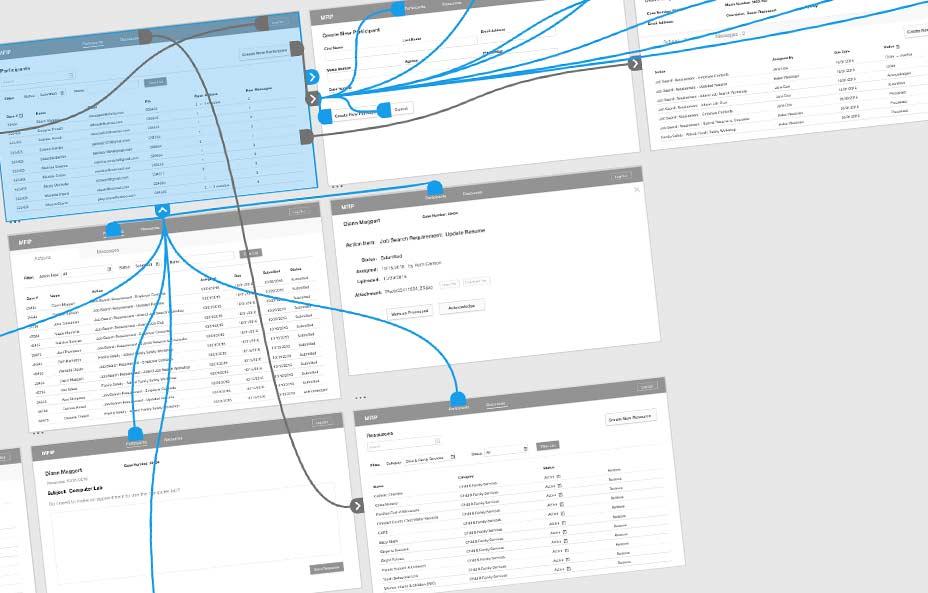 MFIP UX design